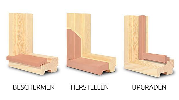 houten hoekverbindingen